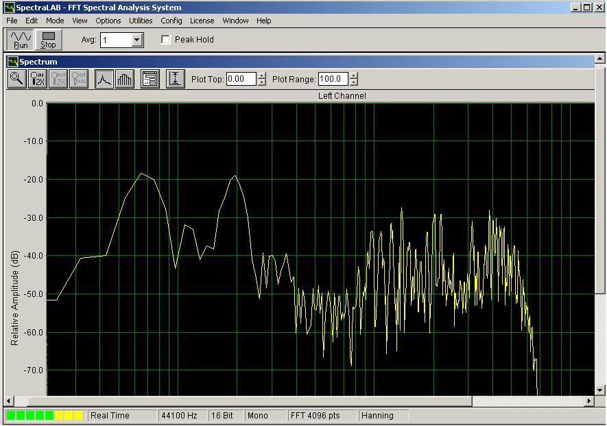 Программа Spectralab V4 32.17 Скачать Бесплатно